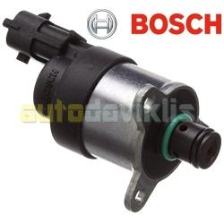 Pressure regulator 0 928 400 487 ( 0928400487 )